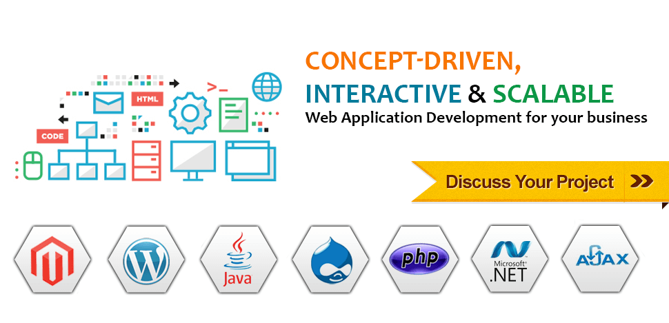 Pros and Cons before choosing a Web Development Company ??